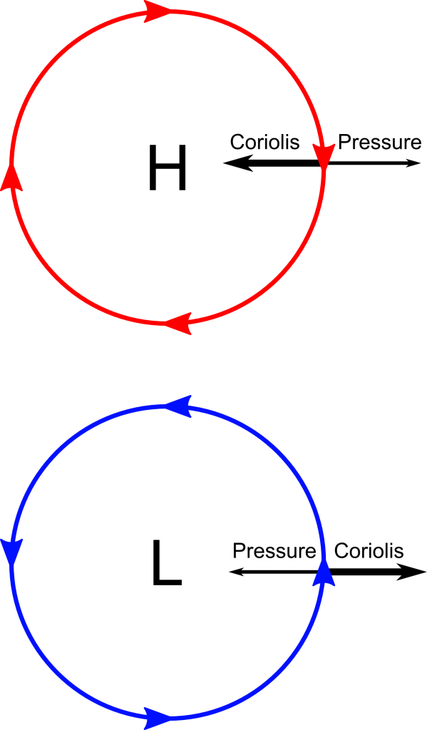 geostrophic-balance