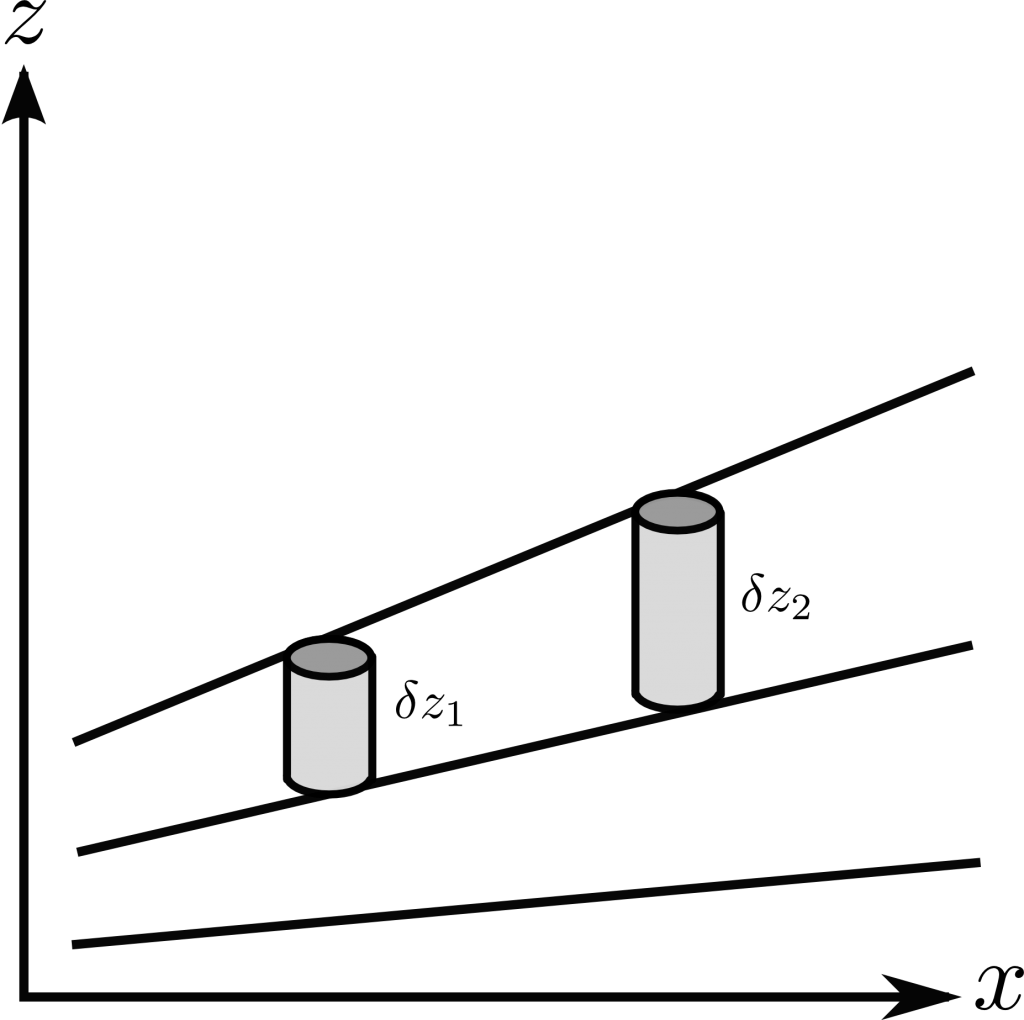 thermal-wind-columns